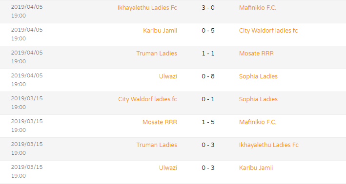 Match Results Womandla League 3